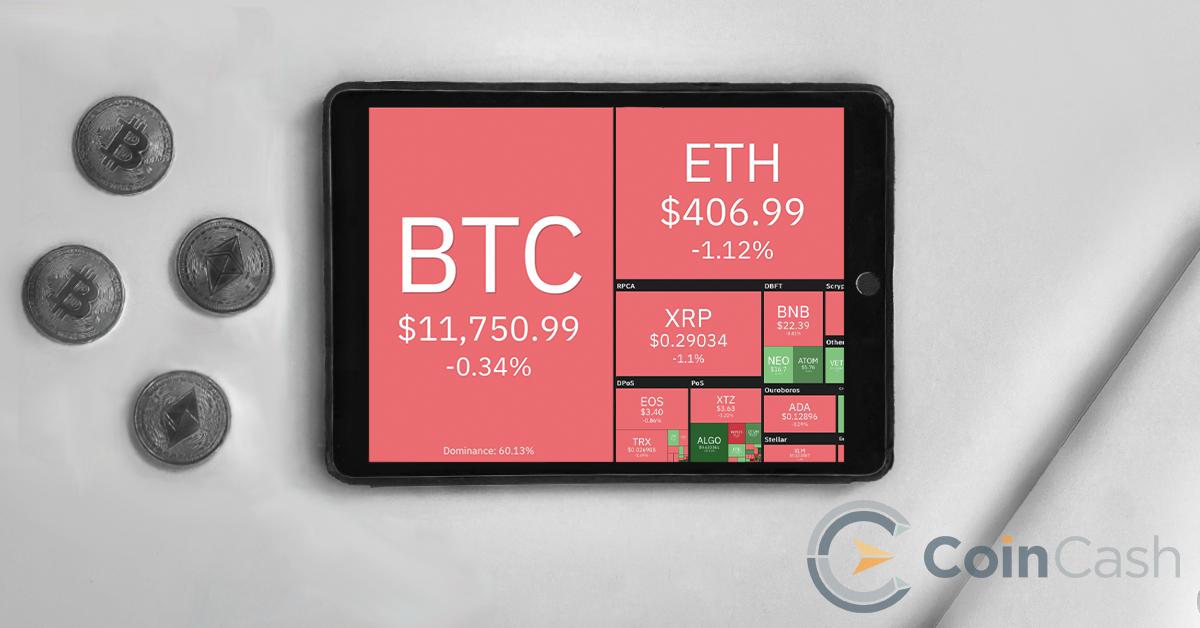 bitcoin aus dollárba nézd meg a bitcoin kereskedelmét