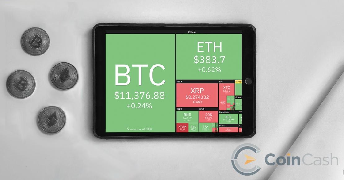 árfolyam alatt vásároljon bitcoint)
