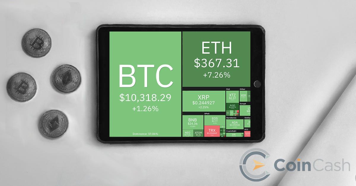 bitcoin pénztárca törlése