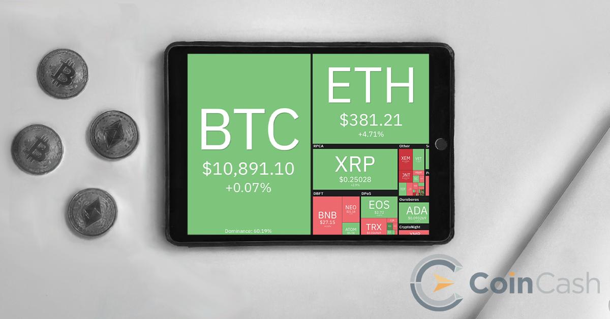 hogyan fogadjuk el a bitcoin etsy-jét