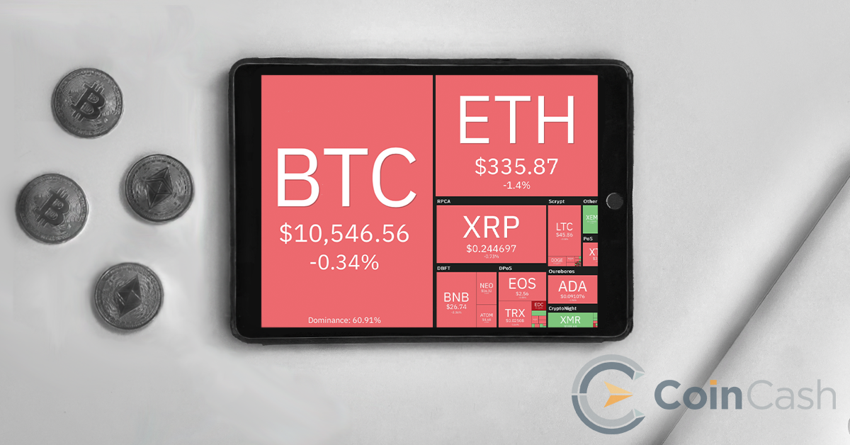 hogyan készítsünk 1 bitcoint egy héten dupla bitcoin script