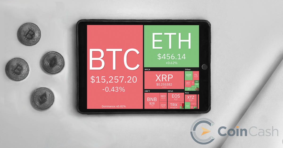 vásárolni és eladni bitcoin azonnal)