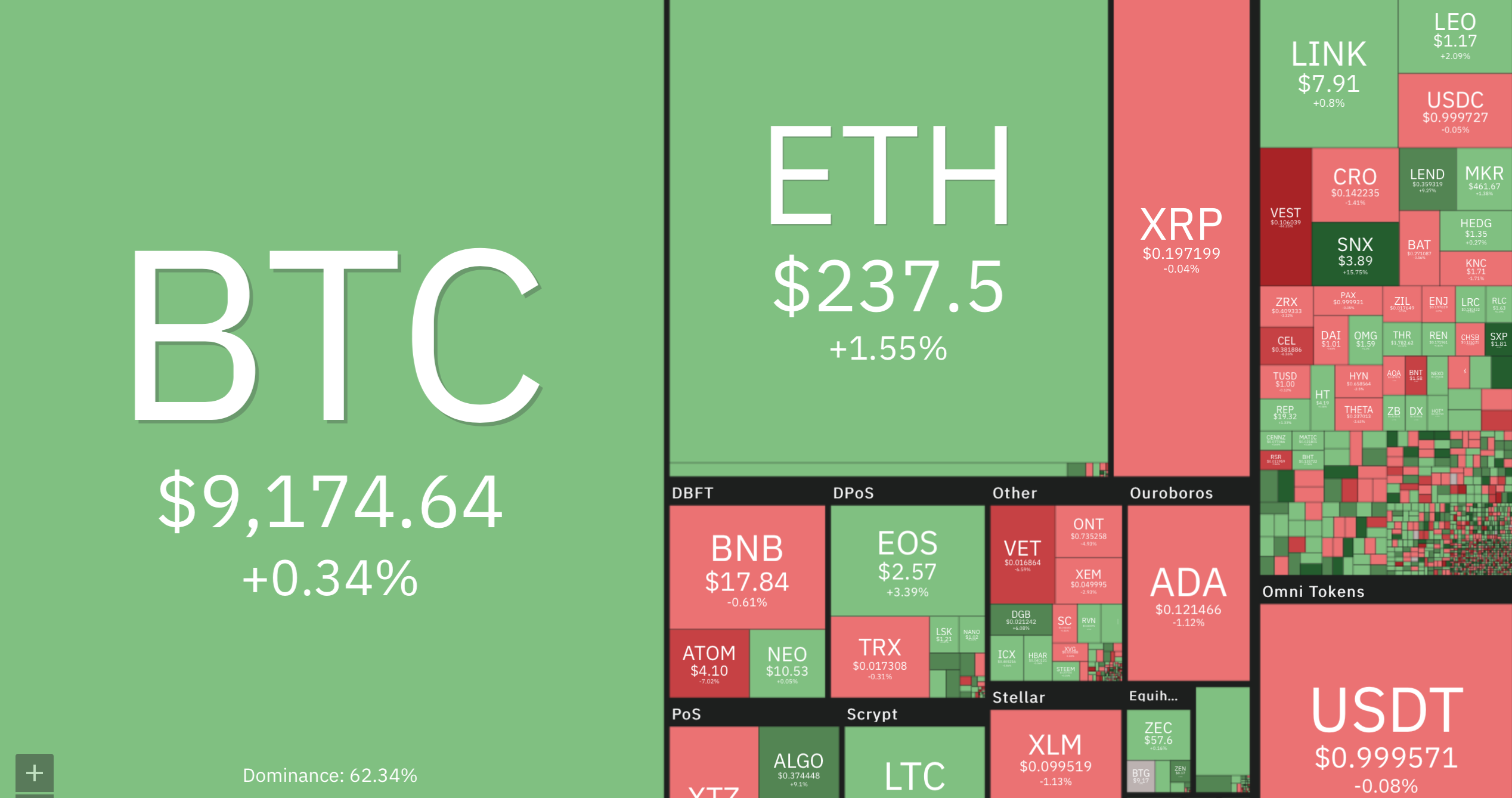 Hogyan készítsünk bitcoinokat. Mint maine bitcoins